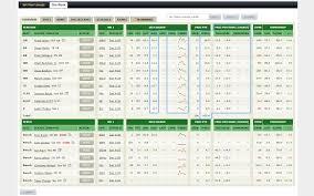 Kansas City Chiefs Depth Chart Espn 69 Actual Nfl Fantasy Football Team Depth Chart
