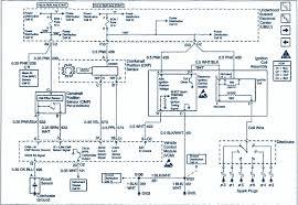 2000 gmc jimmy fuse box diagram 2001 gmc jimmy fuse box diagram 2003 Gmc Sierra Fuse Box Diagram 1988 gmc sonoma wiring diagram s10 wiring diagram pdf wiring 2000 gmc jimmy fuse box diagram 2000 gmc sierra fuse box diagram