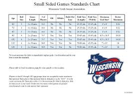 Us Soccer Standards Chart Policies Wisconsin Youth Soccer Association