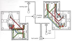 wiring light switch or dimmer two way landing switch wiring diagram