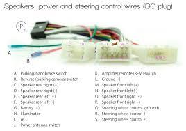 car radio wiring diagram on car images free download wiring diagrams Sony Car Stereo Wiring Diagram car radio wiring diagram 9 car stereo diagram car amplifier wiring diagram sony car radio sony car stereo wiring diagram cdx-ca400