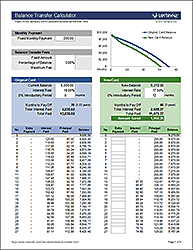 Debt Payoff Excel Free Debt Reduction And Credit Card Payoff Calculators For Excel