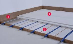 Fermacell bei fermacell platten wird eine folie zwischen die fußbodenheizung und die. Fussbodenheizung Im Trockenbau Mit Trockenestrich