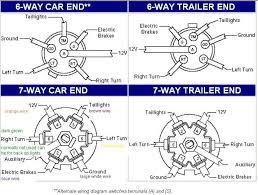 7 way trailer plug facbooik com 6 Way Trailer Connector Wiring Diagram 7 blade trailer connector wiring diagram \ wirdig \ readingrat 6 way trailer plug wiring diagram
