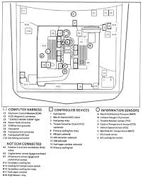 1994 chevy lt1 distributor diagram wiring diagram for car engine 94 camaro z28 350 engine likewise 94 camaro egr valve location moreover 350 tpi wiring diagram