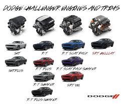 Dodge Engine Sizes Get Rid Of Wiring Diagram Problem