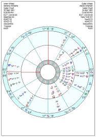 Serena Williams Birth Chart Serena Williams Alexis Ohanian A Libra Taurus Match
