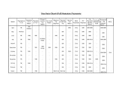Statutory Due Dates_chart