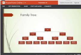 Free Online Template Family Tree Chart Maker Template For Powerpoint Online