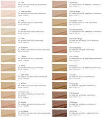 ings makeup forever ultra hd foundation stick review demo makeup forever hd foundation 127 vs 140 mugeek vidalondon