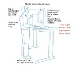 sit stand desks ohs information sheet occupational health safety