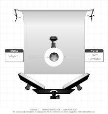 basic 360 lighting setup
