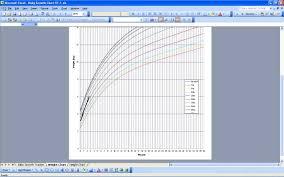 Weight Height Chart Uk Height Chart Nhs Weight Growth Chart Calculator Birth Weight