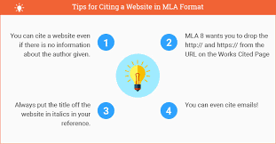 How To Quote A Website Mla