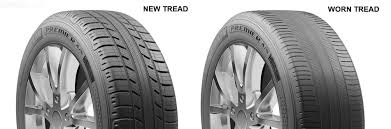 Prius » best tires for toyota prius Best Tires For - Best Tires ...
