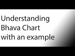Understanding Bhava Chart With An Example