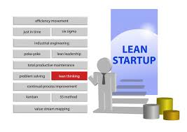 What Is Lean What Is Lean Startup