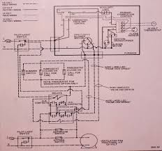 coleman evcon furnace manual dgaa070bdtb board for the coleman evcon furnace manual dgaa070bdtb following coleman furnace model numbers share evcon furnace coleman evcon thermostat