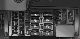 ram promaster 2015 present fuse box diagram auto genius ram promaster fuse box diagram central unit fuse panel