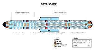 emirates 777 300er business cl seating plan airlines aircraft seating aircraft boeing 777 300 business cl