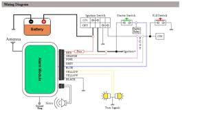 panther pa720c remote start wiring diagrams wiring diagram libraries avital wiring diagrams simple wiring schema panther pa720c remote start