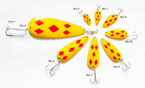 Bait Size Chart Fishing Lure Sizes Len Thompson Fishing Lures