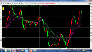 Homily Chart Review Klci Weekly Review From Homily Youtube