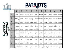 Football 2 Point Conversion Chart How To Create A Fun Super Bowl Betting Chart