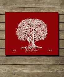 40th anniversary gift ideas for pas wedding new 7 best ruby images on your