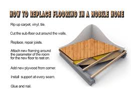 Repair Bathroom Floor How To Replace Flooring In A Mobile Home