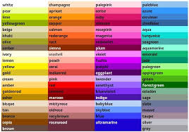 Pin By Nariman Kb On Color Wheel And Color Names Color