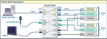 model 8039 multi peripheral a b manual data network switch model 8039 sleep system application multi peripheral rj45 cat 5 xlr 3