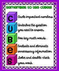Math Operations Key Words Chart Cubes Strategy To Tackle Tough Word Problems Scholastic