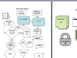 17 Valid Accounting Workflow Diagram