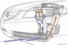 airbox diagram question acura enthusiast community airbox diagram question