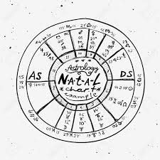 Astrology Houses Chart Astrology Background Example Of The Natal Chart The Planets