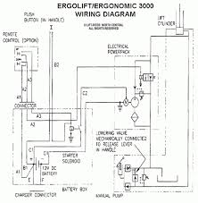 electrical drawing for lift ireleast info electric lift wiring diagram electric wiring diagrams wiring electric