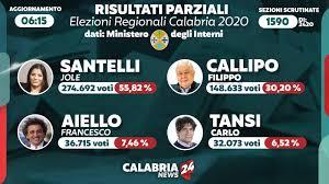 Calabria: Risultati parziali elezioni regionali 2020 ...