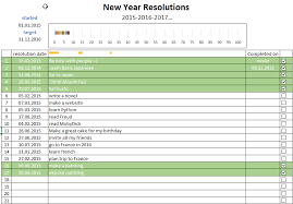 new year s template excel template new years resolution template for excel by