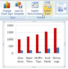 Different Types Of Charts In Ms Excel 2007 How To Switch Rows And Columns In Excel Charts Learn Excel