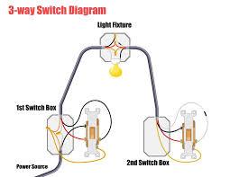 wiring diagrams 3 way lamp switch wiring diagram three way light switch wiring a switch