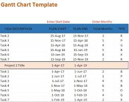 free excel gantt chart template download free gantt chart excel template download spreadsheettemple