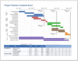 Excel Project Timeline Chart Free Printable Project Timeline Template Excel Templateral
