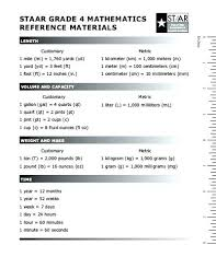 Complete Conversion Chart Feet To Meters And Inches Sat