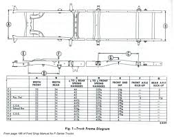 1969 ford f100 alternator wiring diagram for the mustang discover 1969 ford f100 alternator wiring diagram 1969 ford f100 alternator wiring diagram for the mustang discover