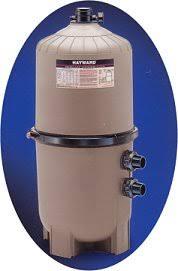 Hayward SwimClear Large Capacity Cartridge Filteres