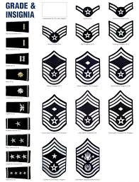 Air Force Insignia Chart Usaf Rank Structure Officers And Nco Insignia Military