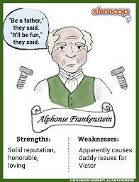 Frankenstein Character Chart Alphonse Frankenstein In Frankenstein Chart