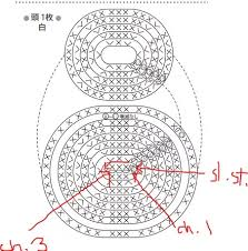 Japanese Crochet Chart Symbols Can Anyone Interpret This Crochet Diagram Link In