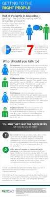 best ideas about s prospecting cold calling how can we get in front of the right prospects infographic